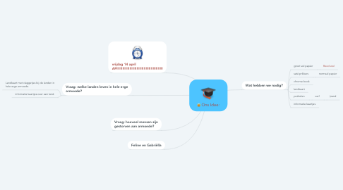 Mind Map: Ons Idee: