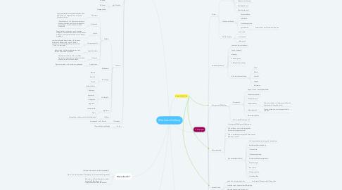 Mind Map: Werkerschließung