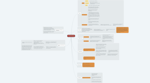 Mind Map: Family Winemakers of California Vs Jenkins
