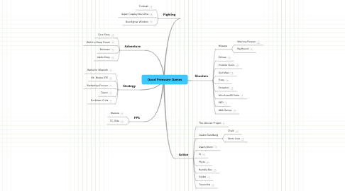 Mind Map: Good Freeware Games