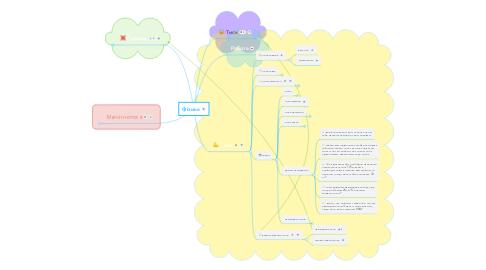 Mind Map: Фізика
