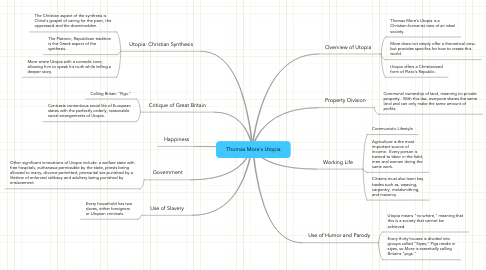 Mind Map: Thomas More's Utopia