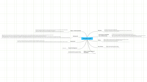 Mind Map: Thomas More's Utopia