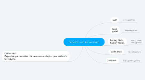 Mind Map: deportes con implemento