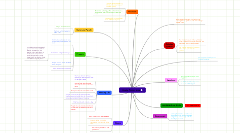 Mind Map: Utopia- Thomas More