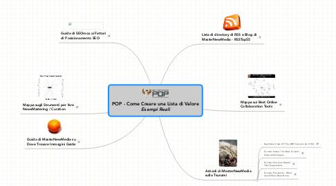 Mind Map: POP - Come Creare una Lista di Valore ***Esempi Reali***