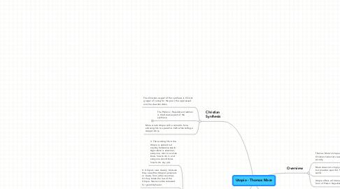Mind Map: Utopia - Thomas More