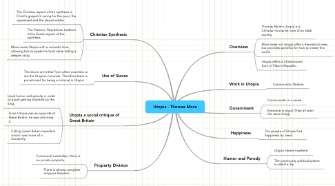 Mind Map: Utopia - Thomas More