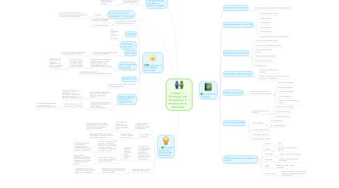 Mind Map: Conflictos laborales y  comerciales  de empresas de mi region Boyaca y Bogota .