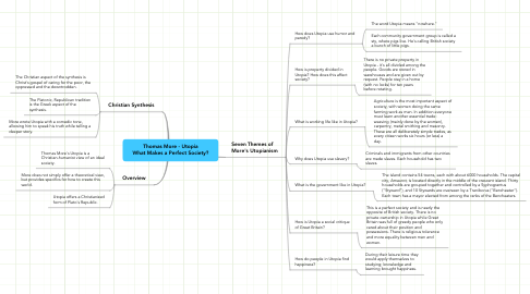 Mind Map: Thomas More - Utopia What Makes a Perfect Society?