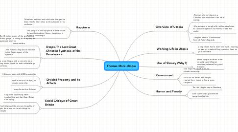 Mind Map: Thomas More-Utopia