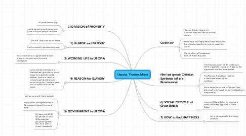 Mind Map: Utopia: Thomas More