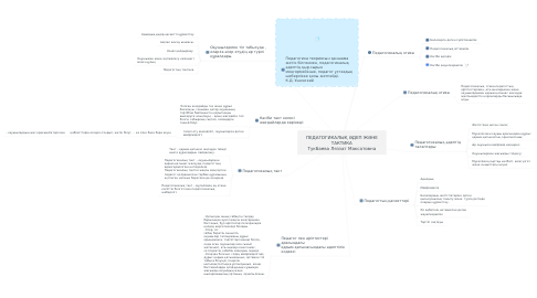Mind Map: ПЕДАГОГИКАЛЫҚ ӘДЕП ЖӘНЕ ТАКТИКА Тукбаева Ляззат Максатовна