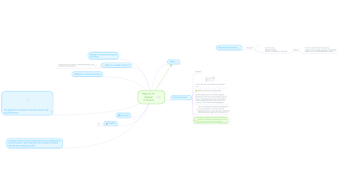 Mind Map: Rational Vs. Radical Functions
