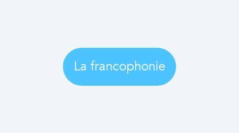Mind Map: La francophonie