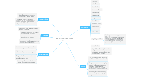 Mind Map: Conventions of the thriller genre
