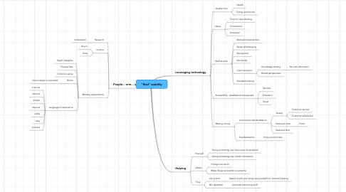 "Mind Map: ""Real"" usability"