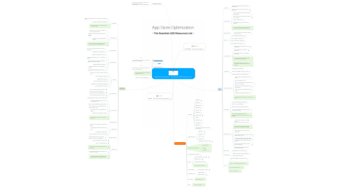 Mind Map: App Store Optimization - The Essential ASO Resources List -