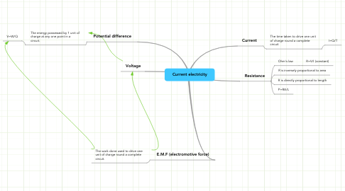 Mind Map: Current electricity