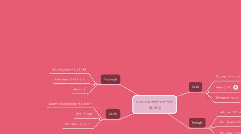 Mind Map: volume/périmètre et aire