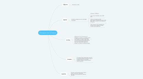 Mind Map: Planeacion de mi Evento