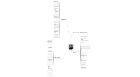 Mind Map: Jon Husted
