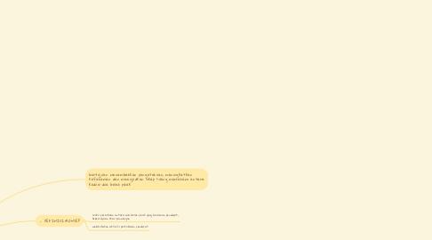Mind Map: DIALOG PERADABAN