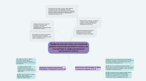 Mind Map: Профилактические меры для снижения уровня опасностей различного вида и их последствий в профессиональной деятельности и быту