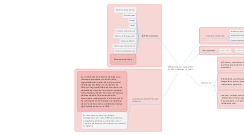 Mind Map: Enfermedades Congénitas En Niños (Recién Nacidos)