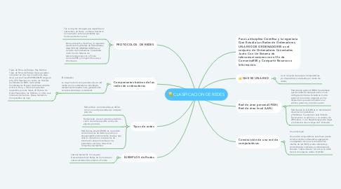 Mind Map: CLASIFICACION DE REDES