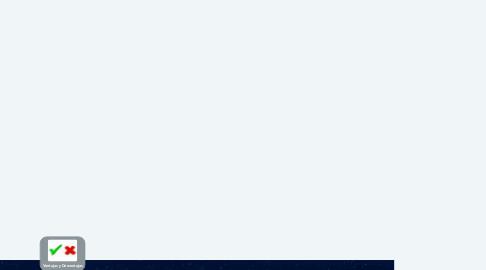 Mind Map: Windows 10