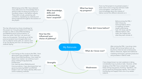 Mind Map: My Rationale
