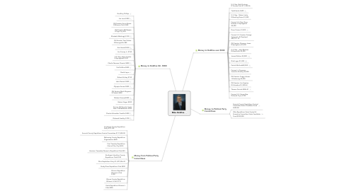 Mind Map: Mike DeWine