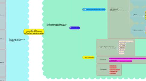 Mind Map: บทที่ 3 การออกแบบและพัฒนานวัตกรรม เทคโนโลยีและการสื่อสารทางการศึกษา