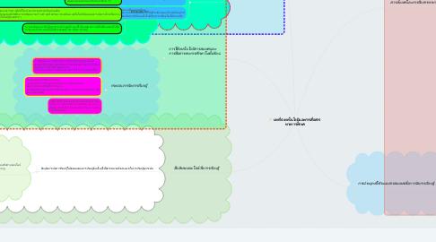 Mind Map: บทที่4 เทคโนโลยีและการสื่อสาร  ทางการศึกษา