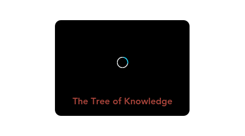 Mind Map: The Tree of Knowledge