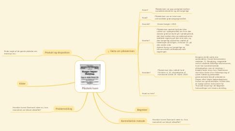 Mind Map: Påskekrisen
