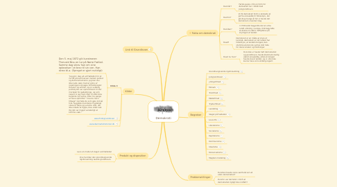Mind Map: Demokrati