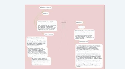 Mind Map: ENFOQUES DE LA INVESTIGACIÓN