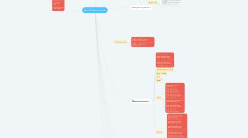 Mind Map: http://hk-design.com.ua/