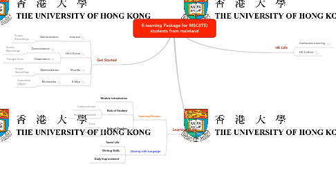 Mind Map: E-learning Package for MSC(ITE) students from mainland