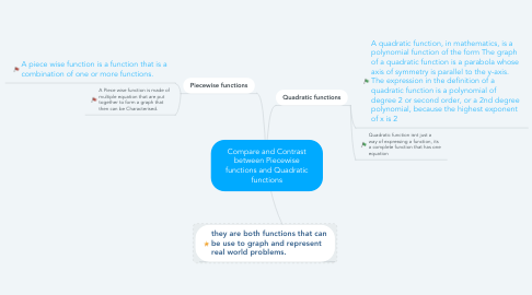Mind Map: Compare and Contrast between Piecewise functions and Quadratic functions