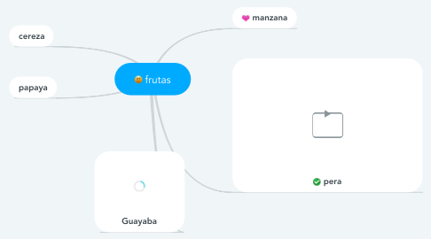Mind Map: frutas