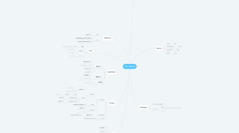 Mind Map: OmniWeb