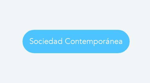Mind Map: Sociedad Contemporánea