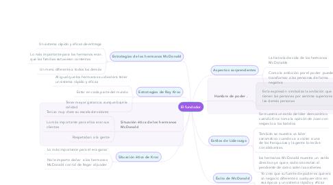 Mind Map: El fundador