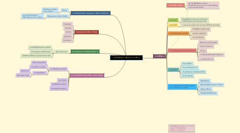 Mind Map: เทคโนโลยีเเละการสื่อสารทางการศึกษา
