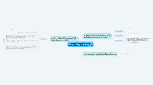 Mind Map: การออกแบบและพัฒนานวัตกรรม เทคโนโลยีและการสื่อสารทางการศึกษา