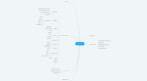 Mind Map: Группа вк
