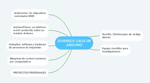 Mind Map: DIVERSOS USOS DE ARDUINO